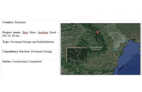 Romania: PMS System for a 6000-km Road Network